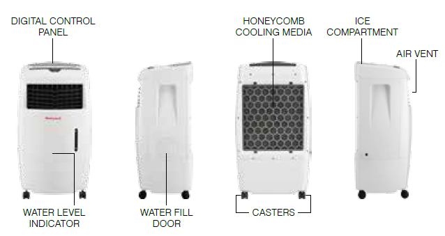 Cl25ae Evaporated Air Cooler 187 Coolers Uae