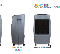 CO25AE Evaporated Air Cooler 4