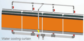 TEC-SQ Water Cooling Curtain